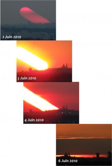 8 Décalage du Soleil